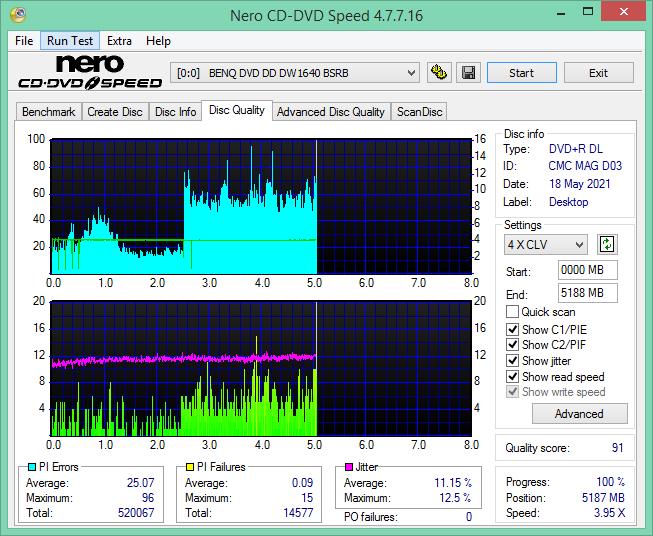 HP DVD+R DL x8 MID: CMC MAG D03-2021-07-09_06-54-08.png
