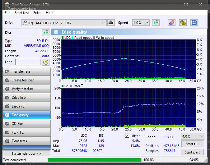 Verbatim BD-R DL 50GB x6 Printable MID: VERBATIMf-disc_quality_23-lipca-2021.png