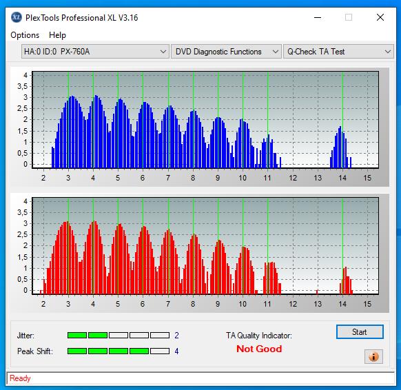 VERBATIM DVD+R x16-13-07-2021-12.20-4x-plextor-px-891saf-plus-1.kn-ta-l0-1.png