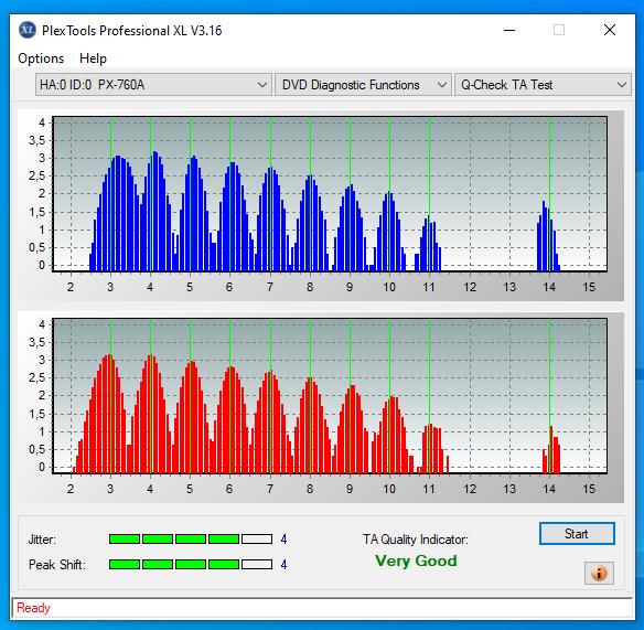VERBATIM DVD+R x16-13-07-2021-12.20-4x-plextor-px-891saf-plus-1.kn-ta-l0-3.png
