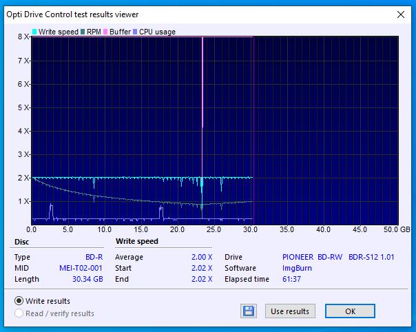 SONY BD-R DL 50GB 4x Printable MID: MEI-T02-001-27-07-2021-14-00-2x-pioneer-bd-rw-bdr-s12xlt-1.01-burn.png