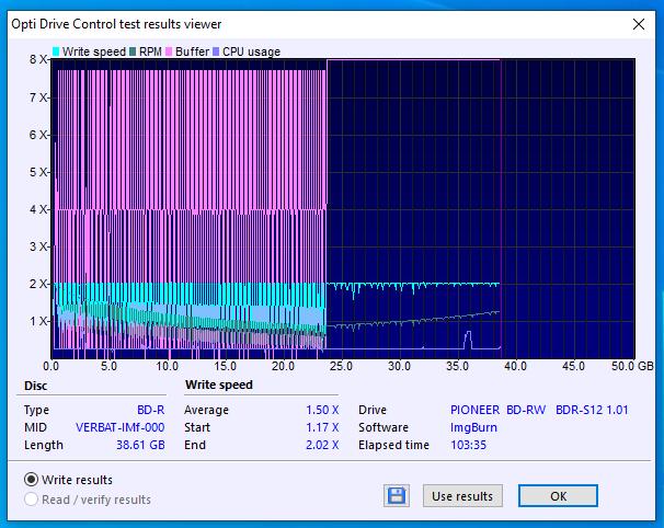 Verbatim BD-R DL 50GB x6 Printable MID: VERBATIMf-29-07-2021-12-00-2x-pioneer-bd-rw-bdr-s12xlt-1.01-burn.png