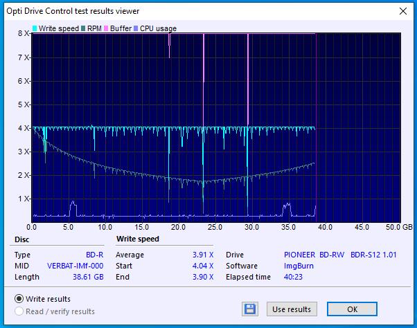 Verbatim BD-R DL 50GB x6 Printable MID: VERBATIMf-30-07-2021-09-00-4x-pioneer-bd-rw-bdr-s12xlt-1.01-burn.png