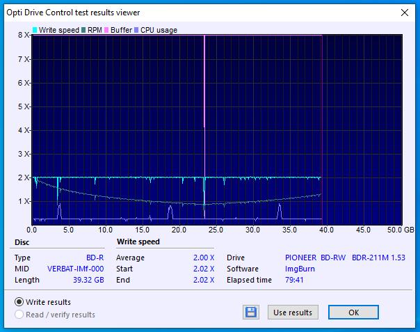 JVC BD-R 50GB 6x  Printable MID: VERBAT-IMf-000-30-07-2021-11-30-2x-pioneer-bd-rw-bdr-211ubk-1.53-burn.png