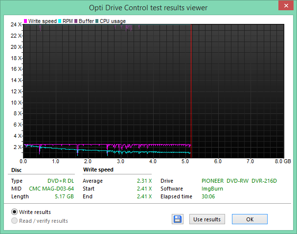 HP DVD+R DL x8 MID: CMC MAG D03-2021-07-08_08-36-03.png