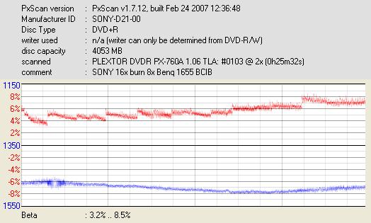 Nazwa:  SONY-D21-00_DVDR   PX-760A  _Mar 18 2007 13h46m48s968ms_2x.png,  obejrzany:  317 razy,  rozmiar:  19.0 KB.
