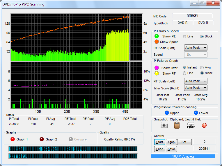 TSSTcorp CDDVDW SH-SC Drivers Download - Update TSSTcorp Software