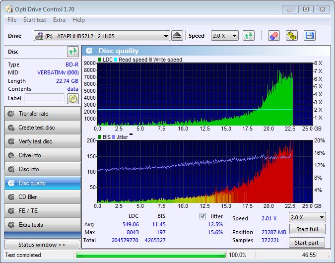 Nazwa:  Verbatim LTH 5-5 .png,  obejrzany:  5100 razy,  rozmiar:  65.3 KB.