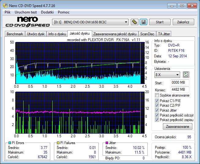BenQ DQ60 DVD-RW CD/DVD Drivers