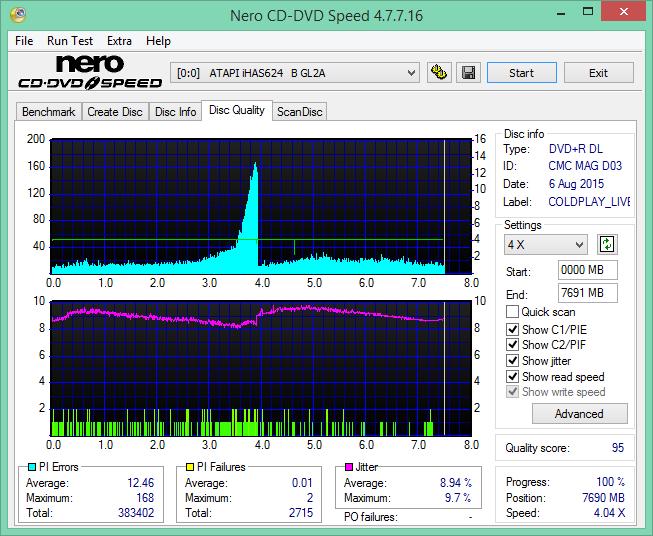HP DVD+R DL x8 MID: CMC MAG D03-2015-08-06_08-09-31.png