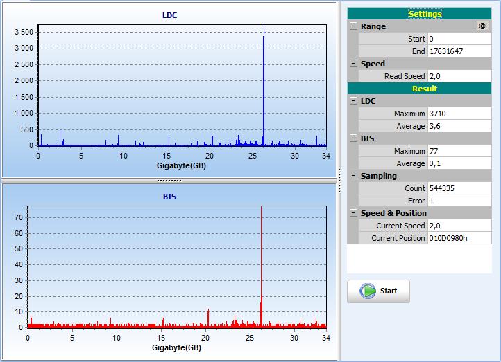 Panasonic BD-R DL 50 GB Printable (MID: MEIT01)-panasonicprintx2_dl_disc_testlb950sa.png
