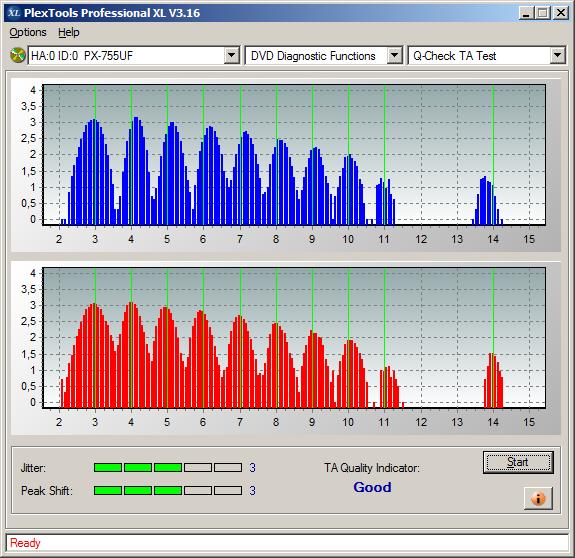 Verbatim DVD+R DL 8,5GB x8 White Inkjet Hub Printable MID: CMC MAG-D03-64-l0_inner.png