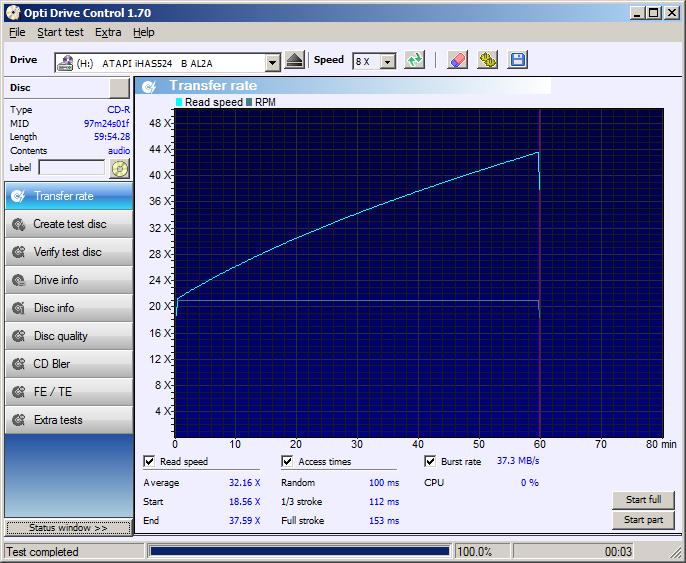 CMCPro Primera CD-R TuffCoat Printable 97m24s01f-01-cdr-tuff-coat-philips-cdr-870-x1-transferrate.png