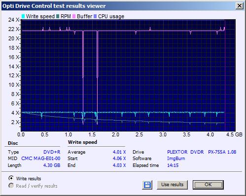 TDK DVD+R 8x 4.7GB-write.png