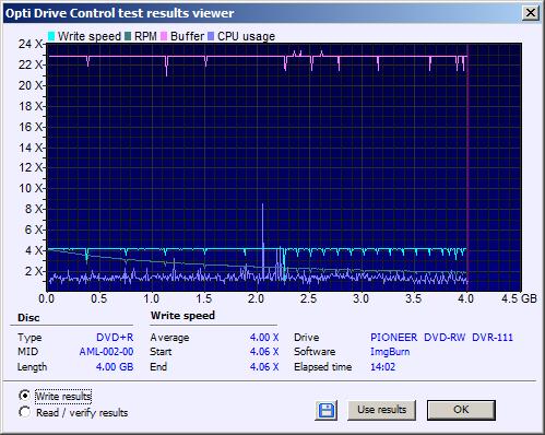 Kodak DVD+R 4,7 GB x8 MID: AML-002-00-write.png