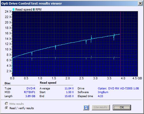 Nazwa:  TransferRate.png,  obejrzany:  70 razy,  rozmiar:  20.2 KB.