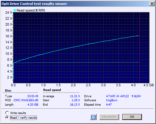 TDK DVD+R 8x 4.7GB-read.png