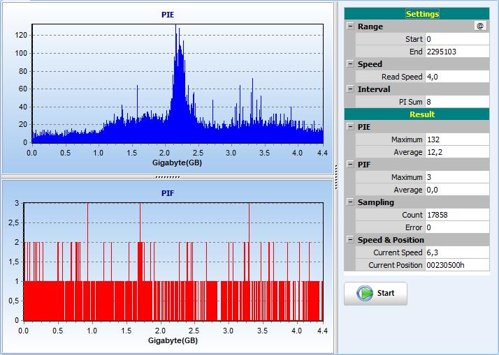 Nazwa:  G_PLEXTOR BD-R  PX-B950SA  1.04_DVD+R_BLER.PNG,  obejrzany:  79 razy,  rozmiar:  34.2 KB.