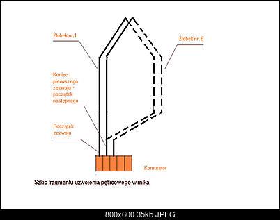 -silnik-komutatorowy-szkic-fragmentu-uzwojenia-falistego-..jpg