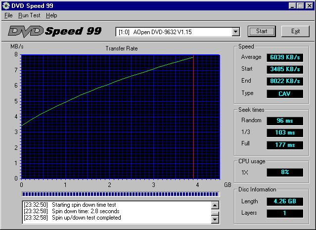 Nazwa:  dvdspeed99.png,  obejrzany:  424 razy,  rozmiar:  7.1 KB.